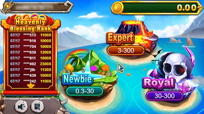 Features Of Dragon Master